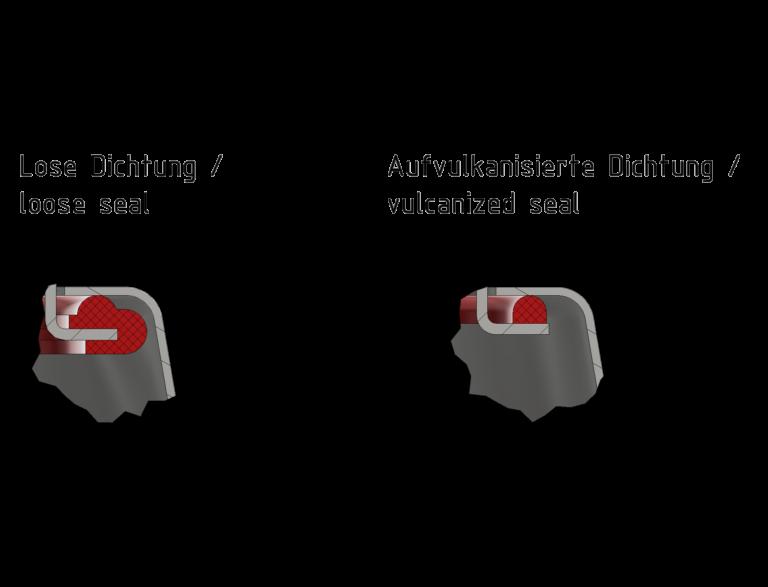Schnittzeichnung Dichtung Mannloch-Verschluss 340x440